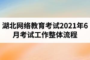 湖北网络教育考试2021年6月考试工作整体流程